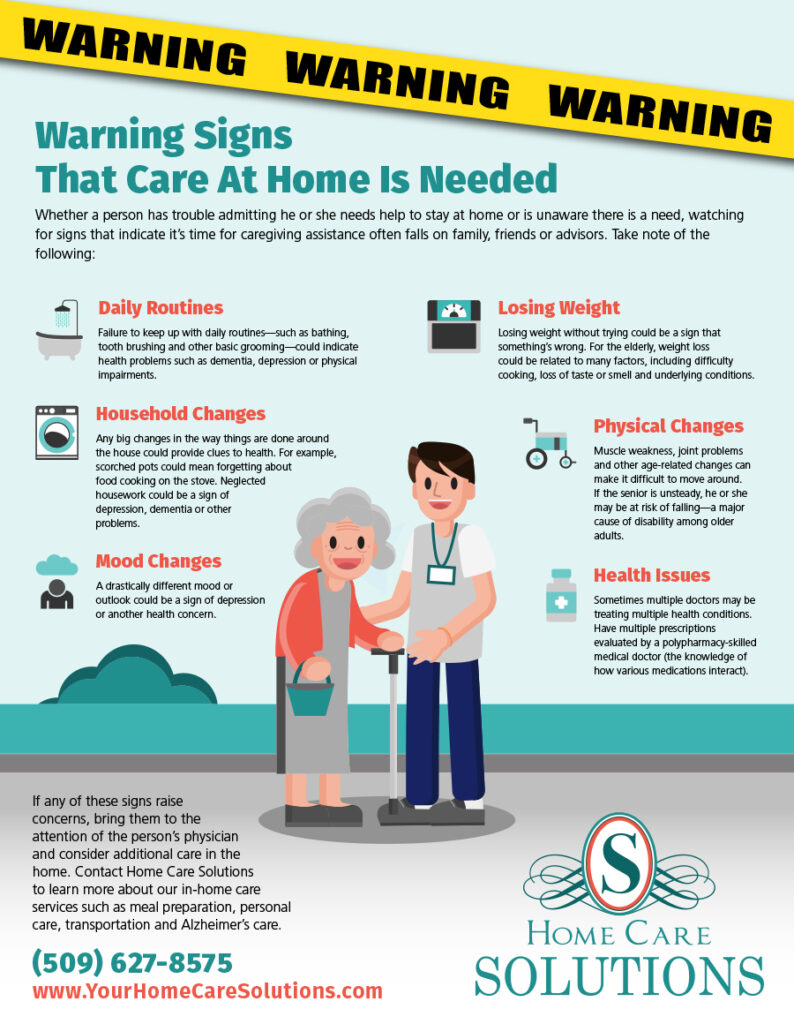 Warning Signs That Care At Home Is Needed